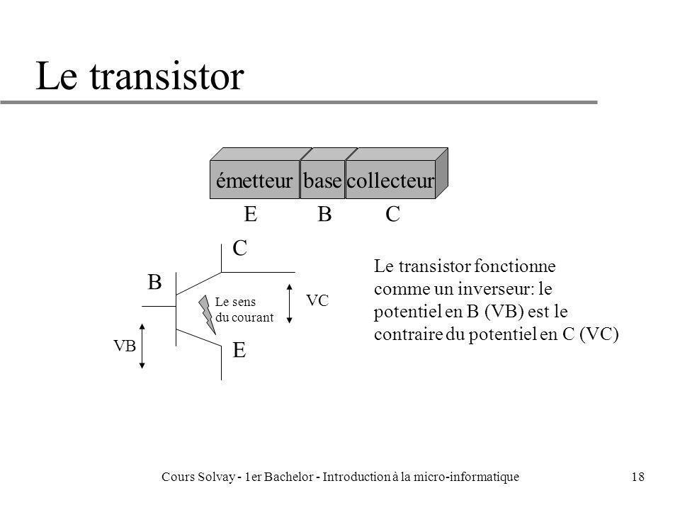Cours Solvay - 1er Bachelor - Introduction à la micro-informatique18 Le transistor émetteurbasecollecteur EBC Le transistor fonctionne comme un invers