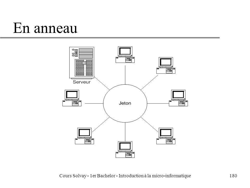 Cours Solvay - 1er Bachelor - Introduction à la micro-informatique180 En anneau