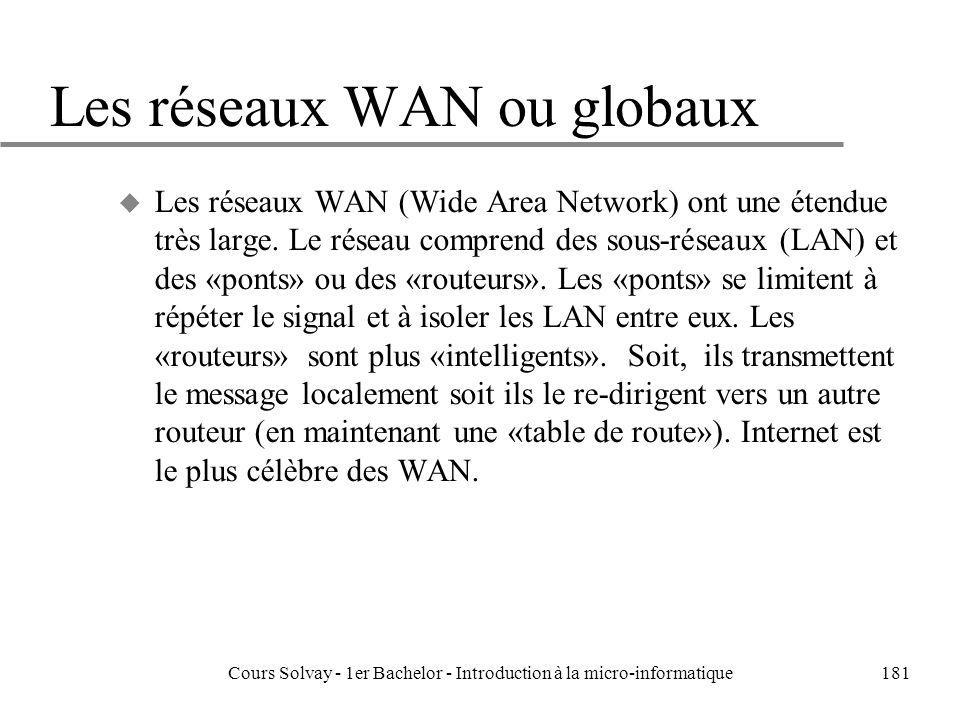 Cours Solvay - 1er Bachelor - Introduction à la micro-informatique181 Les réseaux WAN ou globaux u Les réseaux WAN (Wide Area Network) ont une étendue