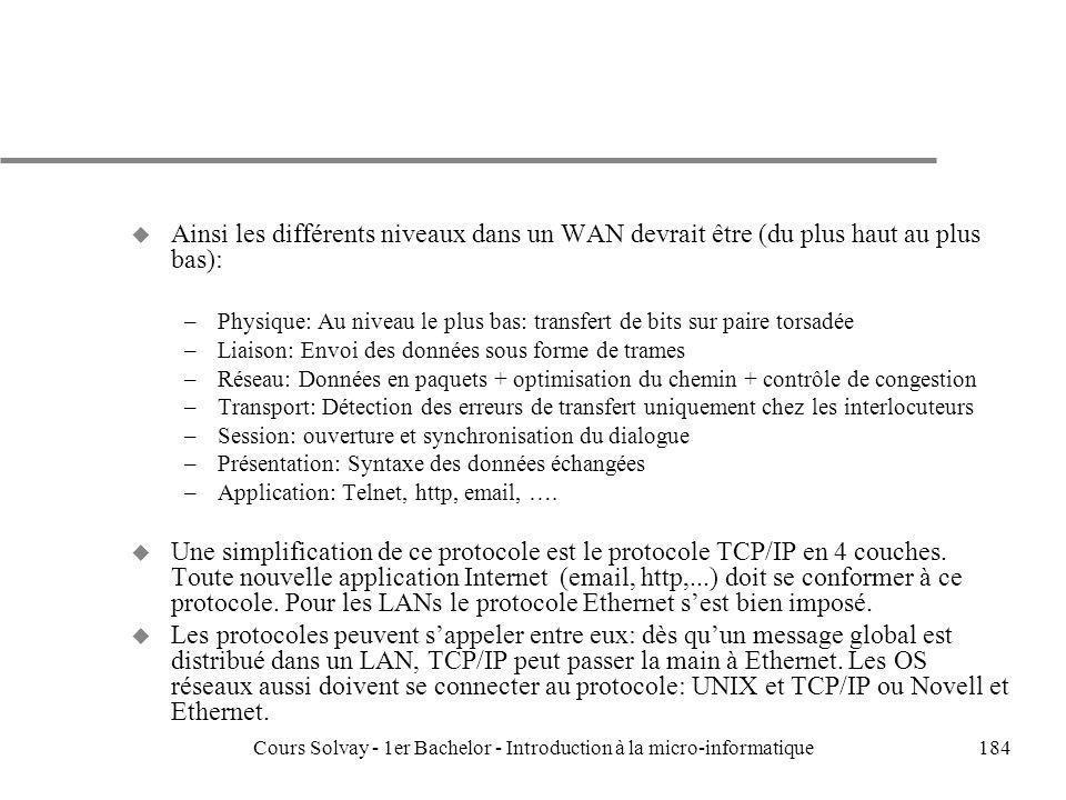 Cours Solvay - 1er Bachelor - Introduction à la micro-informatique184 u Ainsi les différents niveaux dans un WAN devrait être (du plus haut au plus ba