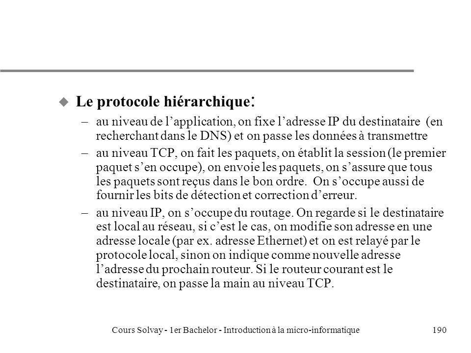 Cours Solvay - 1er Bachelor - Introduction à la micro-informatique190 u Le protocole hiérarchique : –au niveau de lapplication, on fixe ladresse IP du