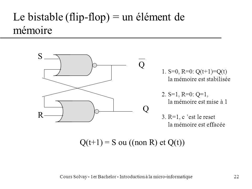 Cours Solvay - 1er Bachelor - Introduction à la micro-informatique22 Le bistable (flip-flop) = un élément de mémoire S R Q Q 1.