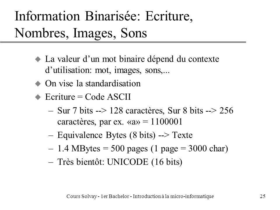 Cours Solvay - 1er Bachelor - Introduction à la micro-informatique25 Information Binarisée: Ecriture, Nombres, Images, Sons u La valeur dun mot binair