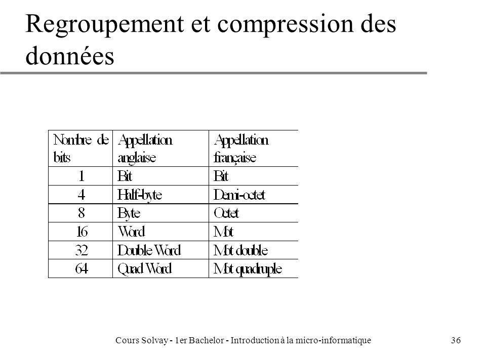 Cours Solvay - 1er Bachelor - Introduction à la micro-informatique36 Regroupement et compression des données