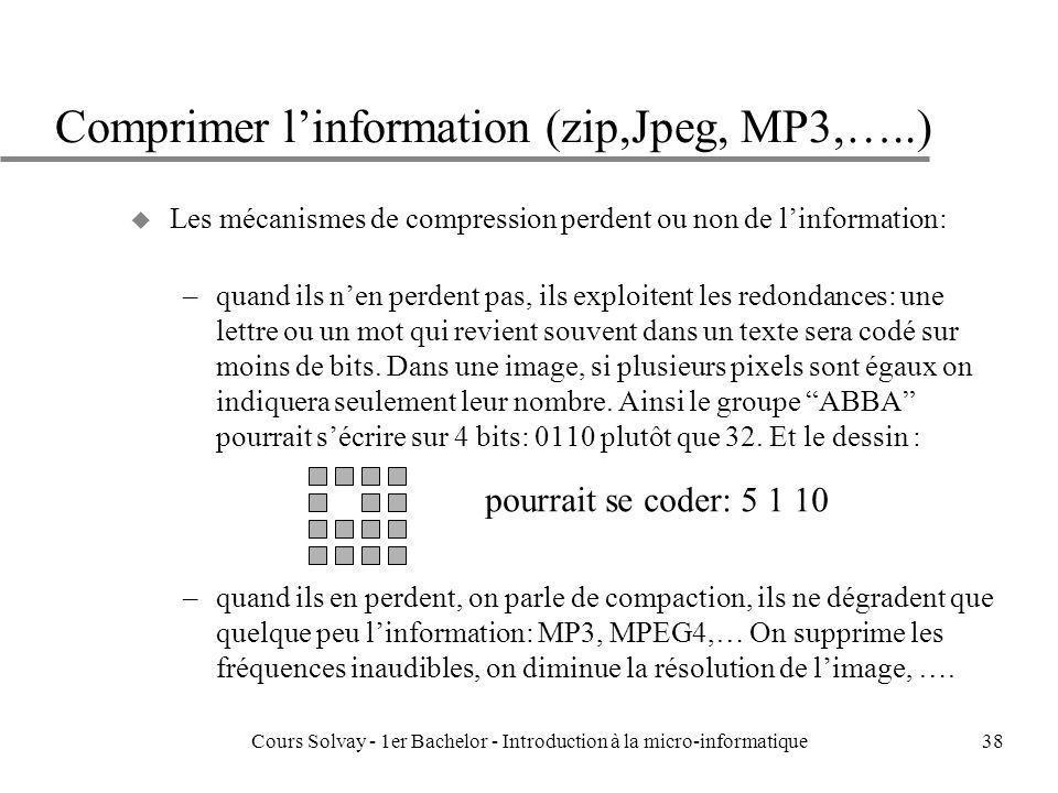 Cours Solvay - 1er Bachelor - Introduction à la micro-informatique38 Comprimer linformation (zip,Jpeg, MP3,…..) u Les mécanismes de compression perden
