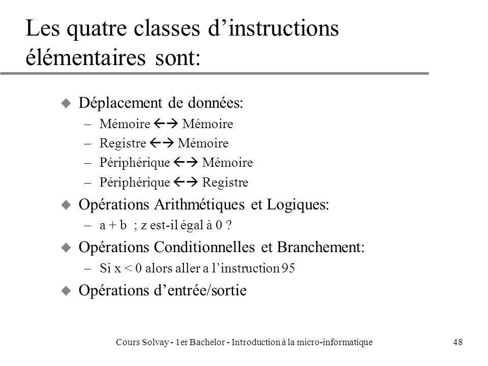Cours Solvay - 1er Bachelor - Introduction à la micro-informatique48 Les quatre classes dinstructions élémentaires sont: u Déplacement de données: –Mé