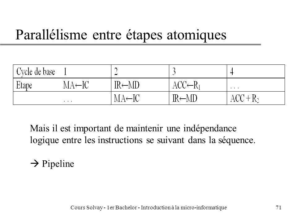 Cours Solvay - 1er Bachelor - Introduction à la micro-informatique71 Parallélisme entre étapes atomiques Mais il est important de maintenir une indépe