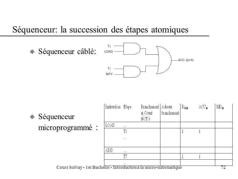 Cours Solvay - 1er Bachelor - Introduction à la micro-informatique72 Séquenceur: la succession des étapes atomiques u Séquenceur câblé : u Séquenceur