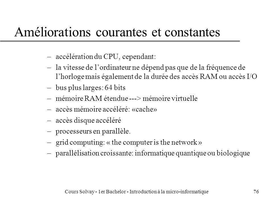Cours Solvay - 1er Bachelor - Introduction à la micro-informatique76 Améliorations courantes et constantes –accélération du CPU, cependant: –la vitess