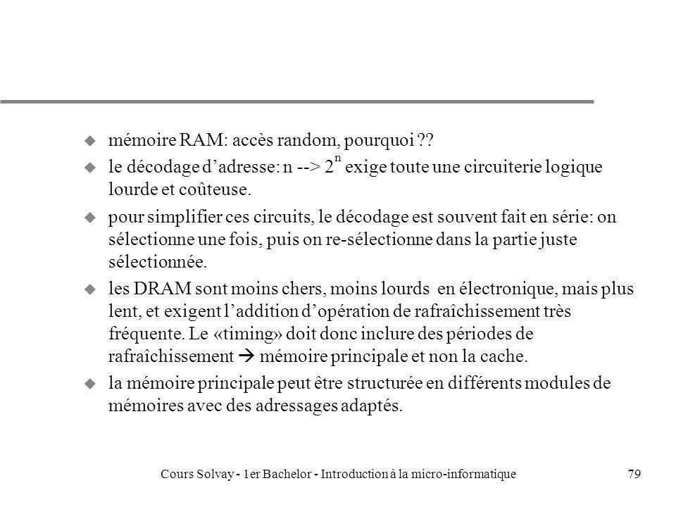 Cours Solvay - 1er Bachelor - Introduction à la micro-informatique79 u mémoire RAM: accès random, pourquoi ?? u le décodage dadresse: n --> 2 n exige