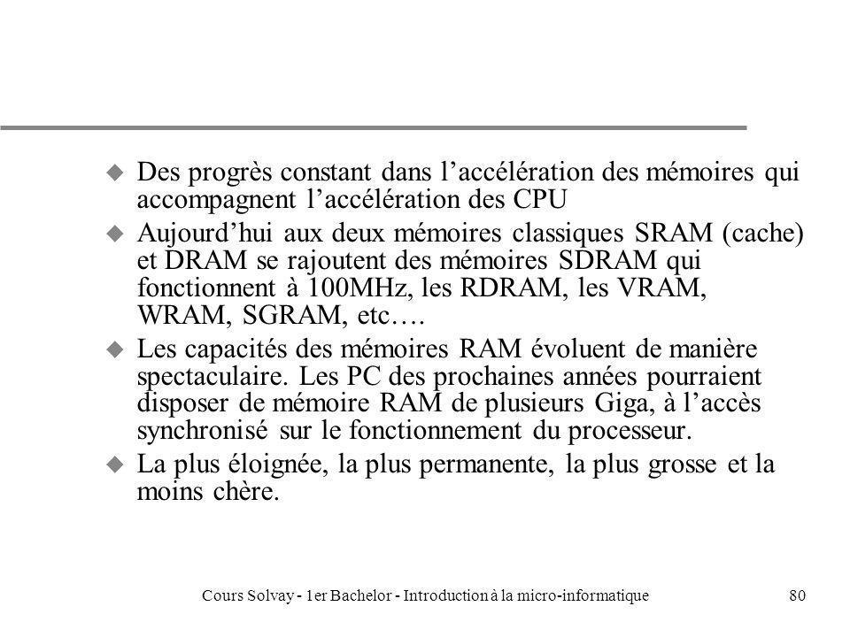 Cours Solvay - 1er Bachelor - Introduction à la micro-informatique80 u Des progrès constant dans laccélération des mémoires qui accompagnent laccéléra