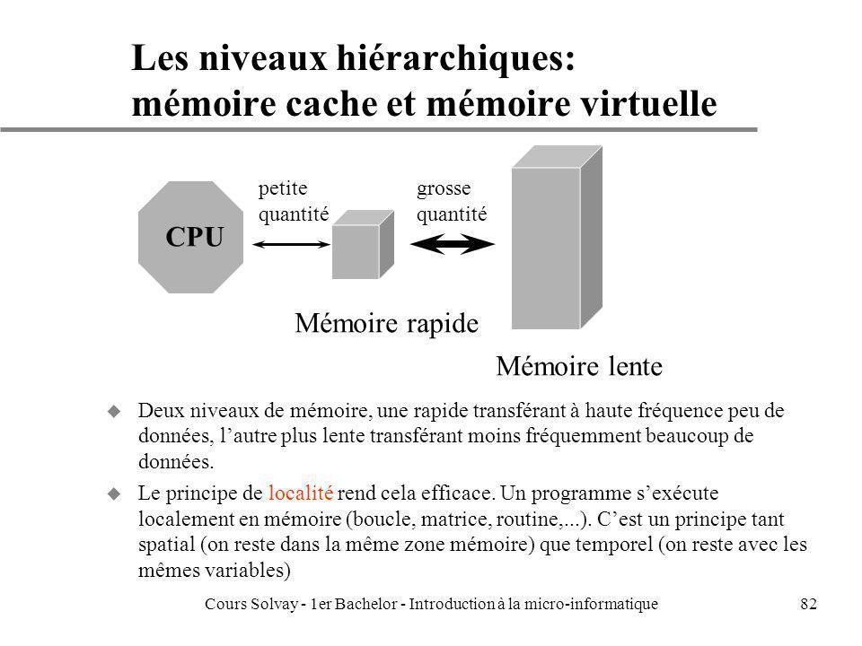 Cours Solvay - 1er Bachelor - Introduction à la micro-informatique82 Les niveaux hiérarchiques: mémoire cache et mémoire virtuelle u Deux niveaux de m