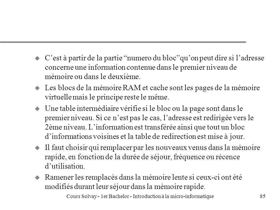 Cours Solvay - 1er Bachelor - Introduction à la micro-informatique85 u Cest à partir de la partie numero du blocquon peut dire si ladresse concerne un