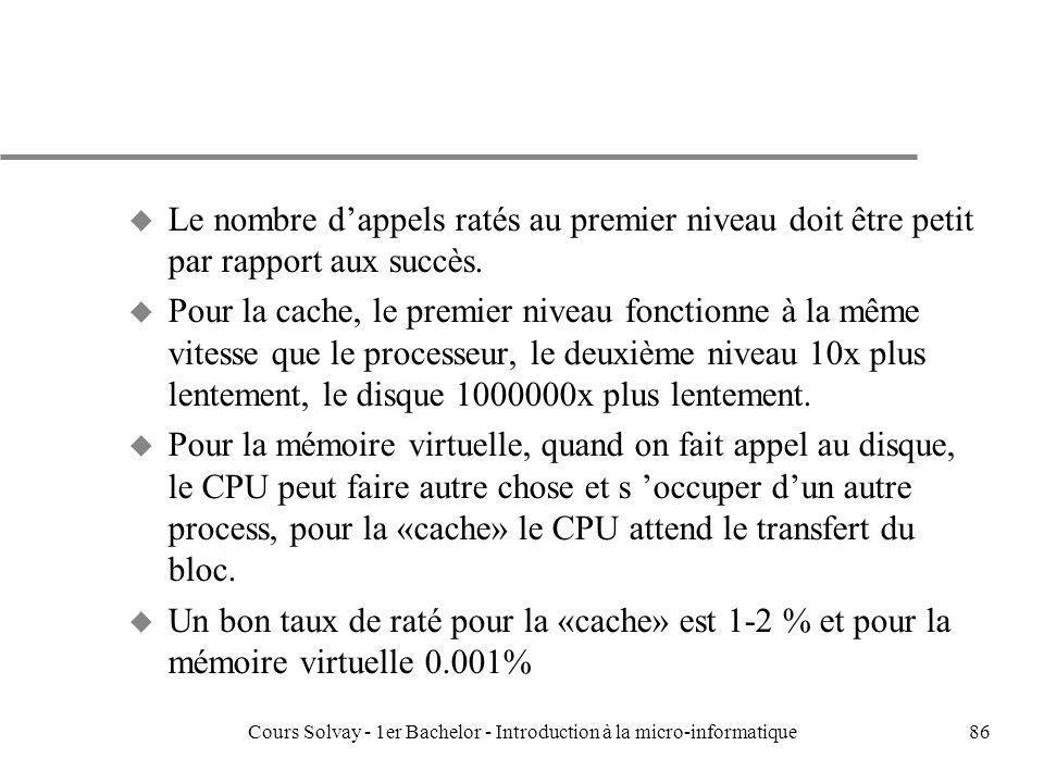 Cours Solvay - 1er Bachelor - Introduction à la micro-informatique86 u Le nombre dappels ratés au premier niveau doit être petit par rapport aux succè