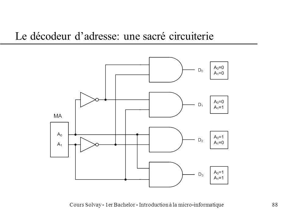 Cours Solvay - 1er Bachelor - Introduction à la micro-informatique88 Le décodeur dadresse: une sacré circuiterie