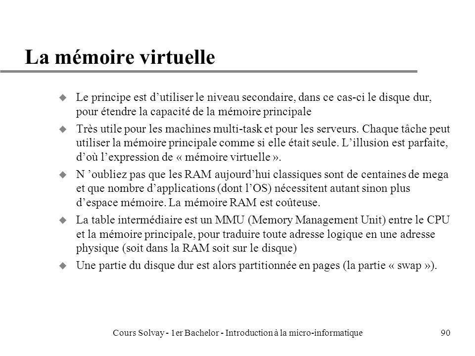 Cours Solvay - 1er Bachelor - Introduction à la micro-informatique90 La mémoire virtuelle u Le principe est dutiliser le niveau secondaire, dans ce ca