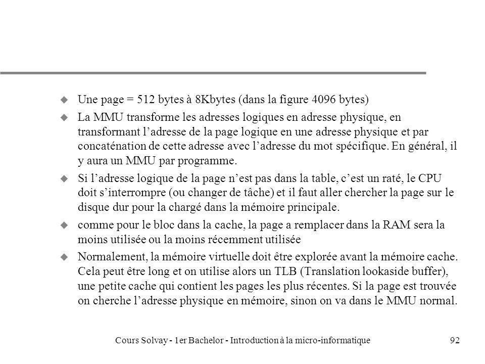 Cours Solvay - 1er Bachelor - Introduction à la micro-informatique92 u Une page = 512 bytes à 8Kbytes (dans la figure 4096 bytes) u La MMU transforme
