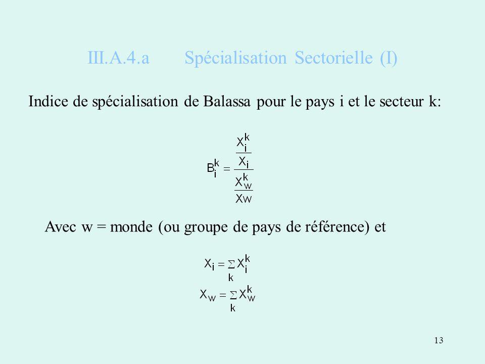 13 III.A.4.aSpécialisation Sectorielle (I) Indice de spécialisation de Balassa pour le pays i et le secteur k: Avec w = monde (ou groupe de pays de référence) et