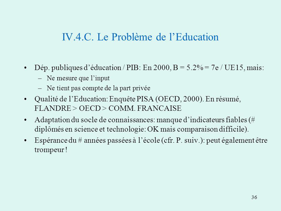 36 IV.4.C. Le Problème de lEducation Dép.