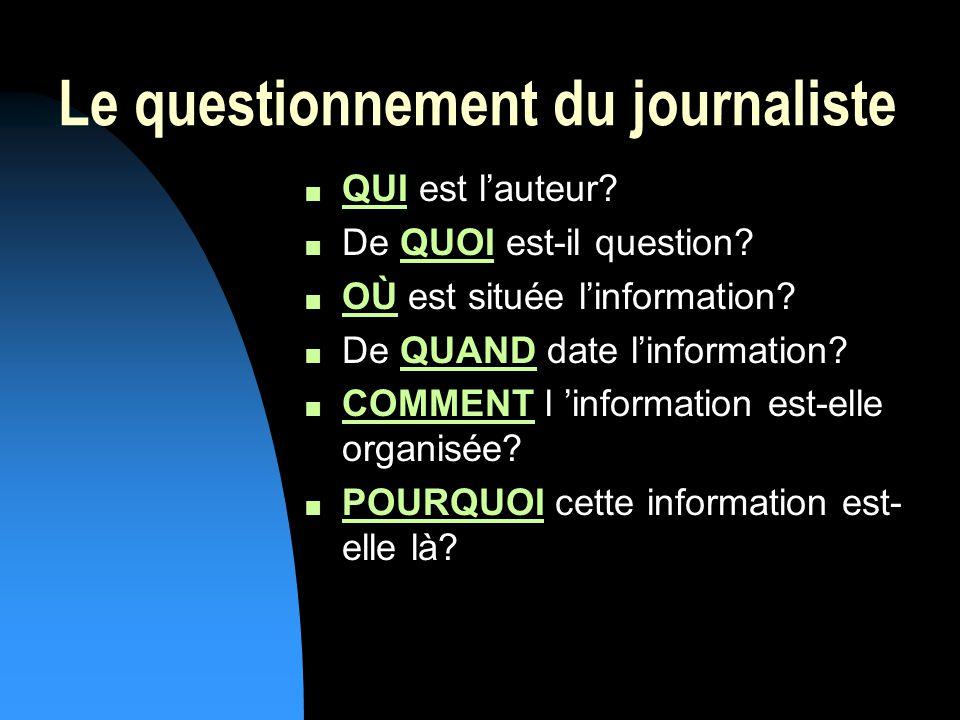 Le questionnement du journaliste n QUI est lauteur.