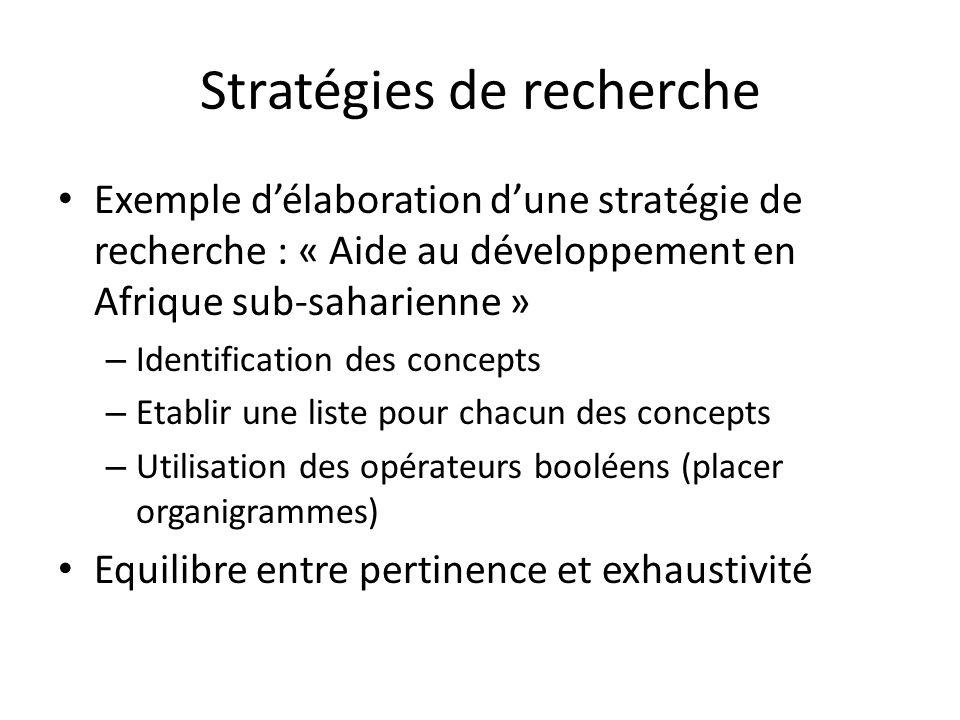 Stratégies de recherche Exemple délaboration dune stratégie de recherche : « Aide au développement en Afrique sub-saharienne » – Identification des concepts – Etablir une liste pour chacun des concepts – Utilisation des opérateurs booléens (placer organigrammes) Equilibre entre pertinence et exhaustivité