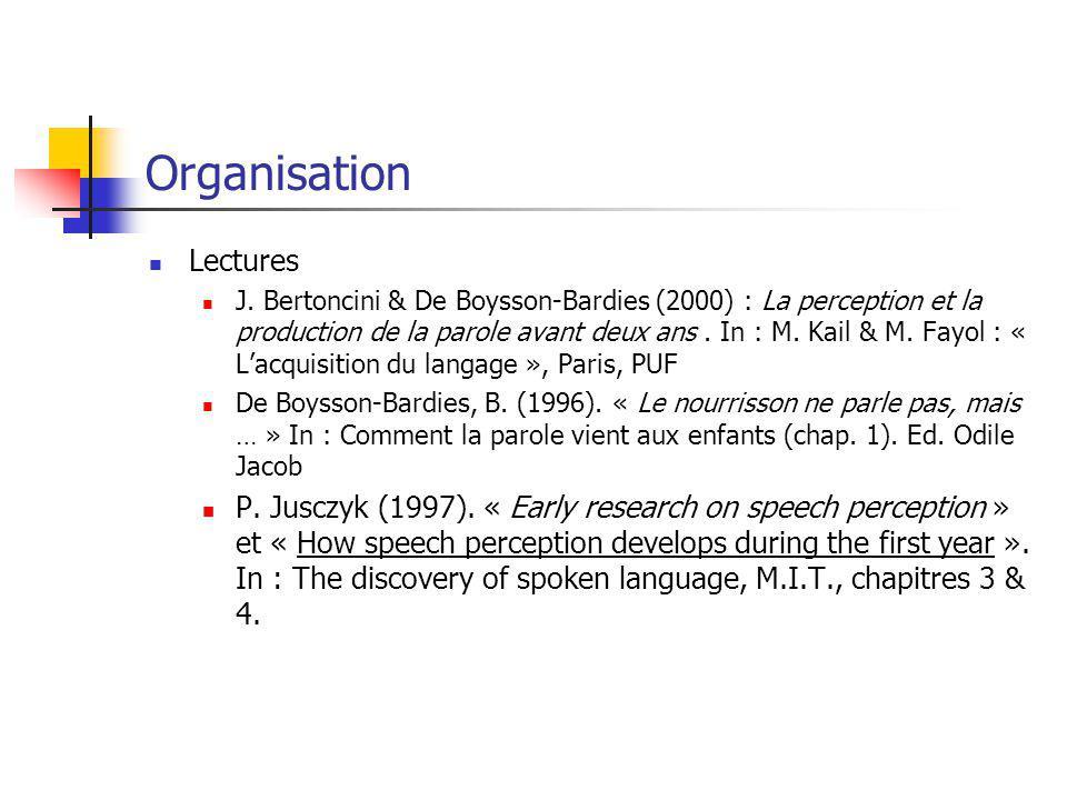 Organisation Lectures J. Bertoncini & De Boysson-Bardies (2000) : La perception et la production de la parole avant deux ans. In : M. Kail & M. Fayol