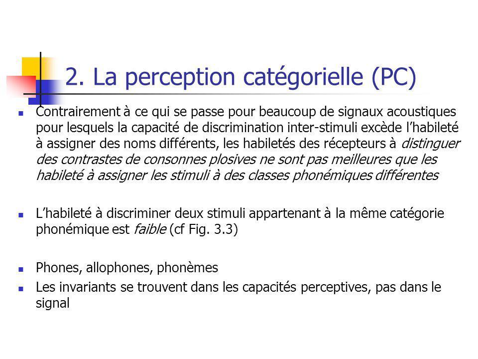 2. La perception catégorielle (PC) Contrairement à ce qui se passe pour beaucoup de signaux acoustiques pour lesquels la capacité de discrimination in