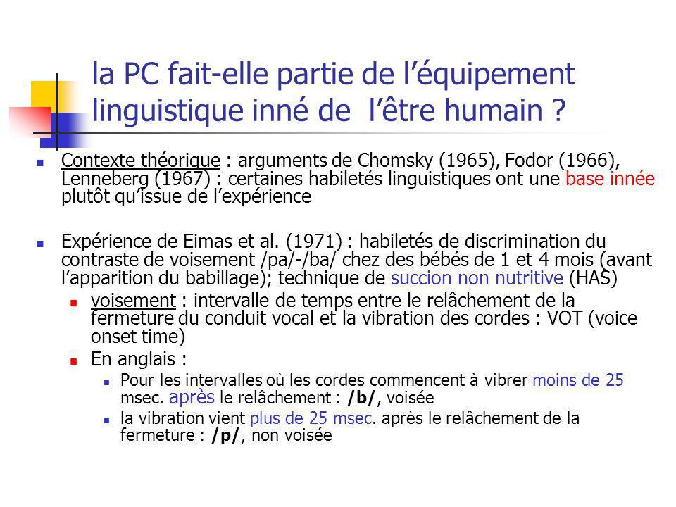 la PC fait-elle partie de léquipement linguistique inné de lêtre humain ? Contexte théorique : arguments de Chomsky (1965), Fodor (1966), Lenneberg (1