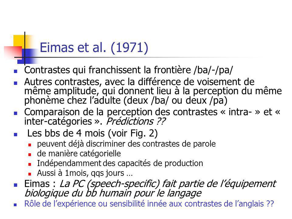 Eimas et al. (1971) Contrastes qui franchissent la frontière /ba/-/pa/ Autres contrastes, avec la différence de voisement de même amplitude, qui donne