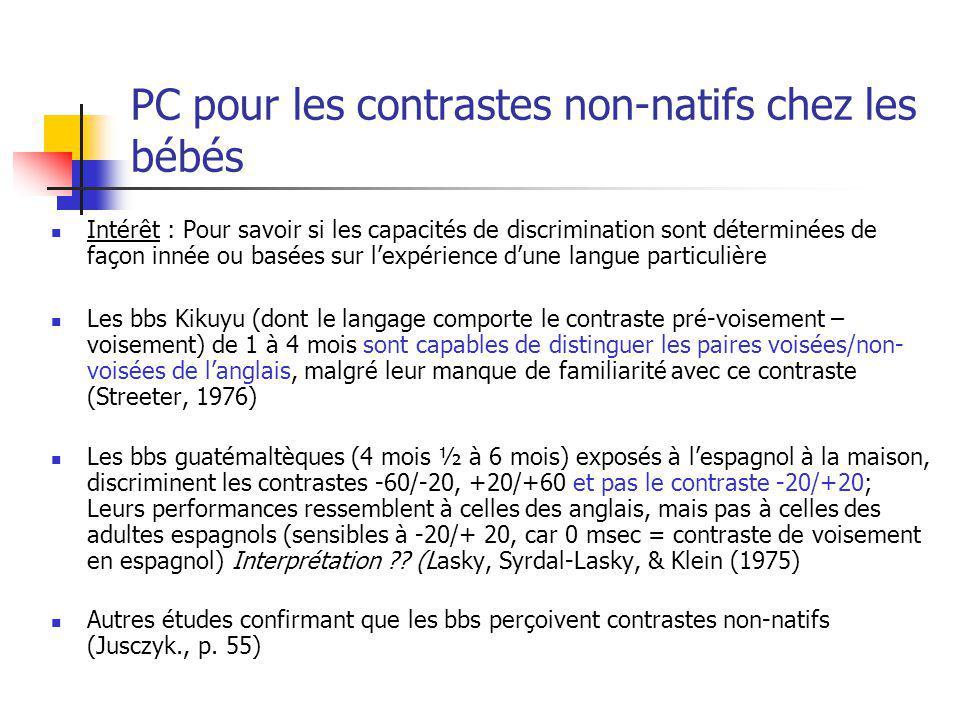 PC pour les contrastes non-natifs chez les bébés Intérêt : Pour savoir si les capacités de discrimination sont déterminées de façon innée ou basées su