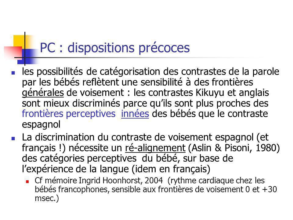 PC : dispositions précoces les possibilités de catégorisation des contrastes de la parole par les bébés reflètent une sensibilité à des frontières gén