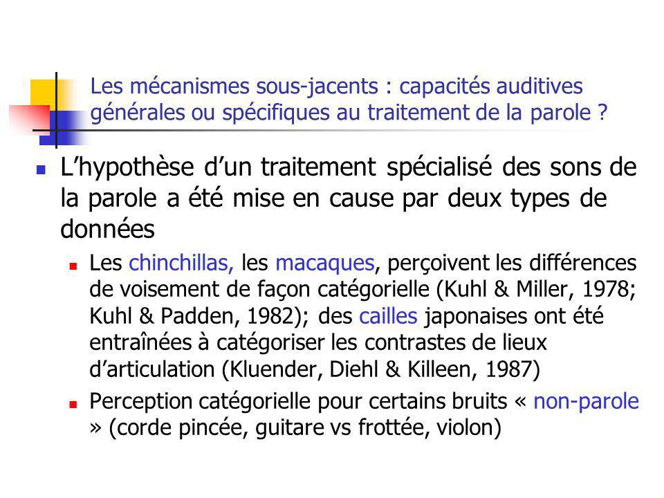 Les mécanismes sous-jacents : capacités auditives générales ou spécifiques au traitement de la parole ? Lhypothèse dun traitement spécialisé des sons