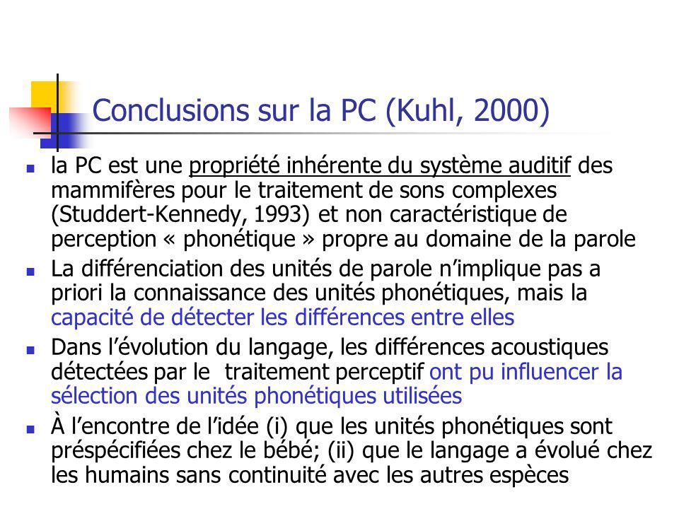 Conclusions sur la PC (Kuhl, 2000) la PC est une propriété inhérente du système auditif des mammifères pour le traitement de sons complexes (Studdert-