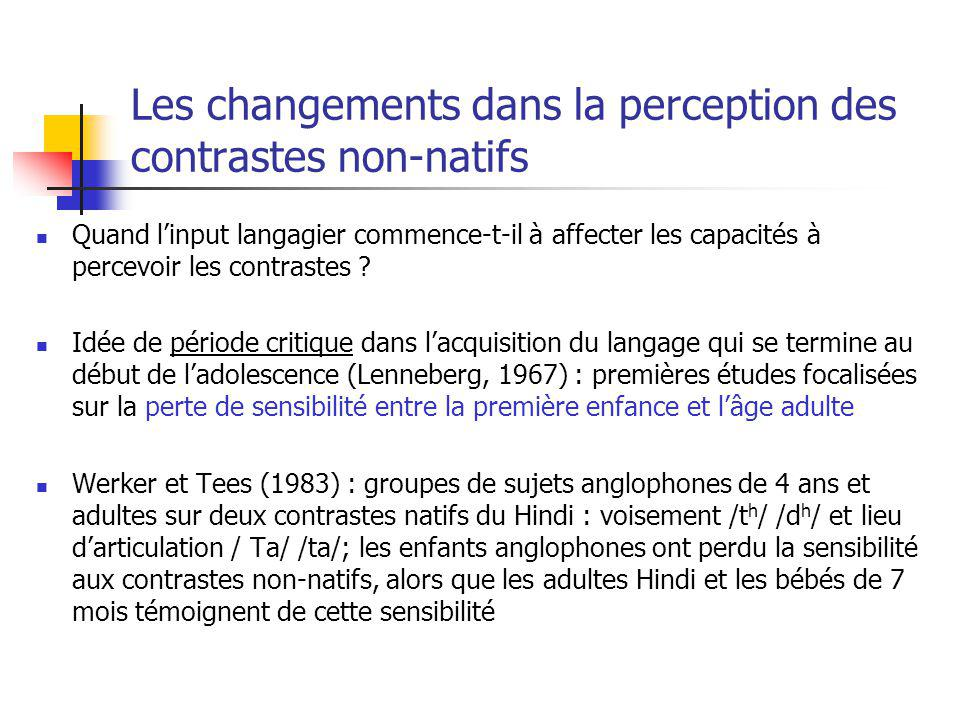 Les changements dans la perception des contrastes non-natifs Quand linput langagier commence-t-il à affecter les capacités à percevoir les contrastes