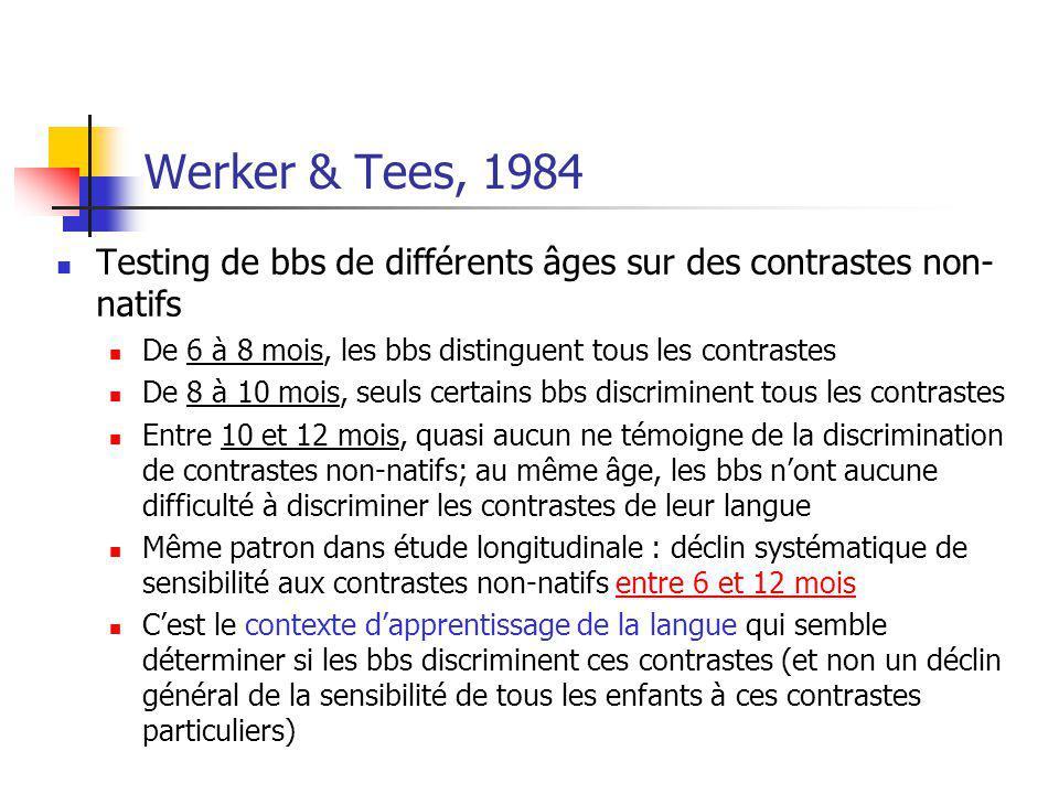 Werker & Tees, 1984 Testing de bbs de différents âges sur des contrastes non- natifs De 6 à 8 mois, les bbs distinguent tous les contrastes De 8 à 10