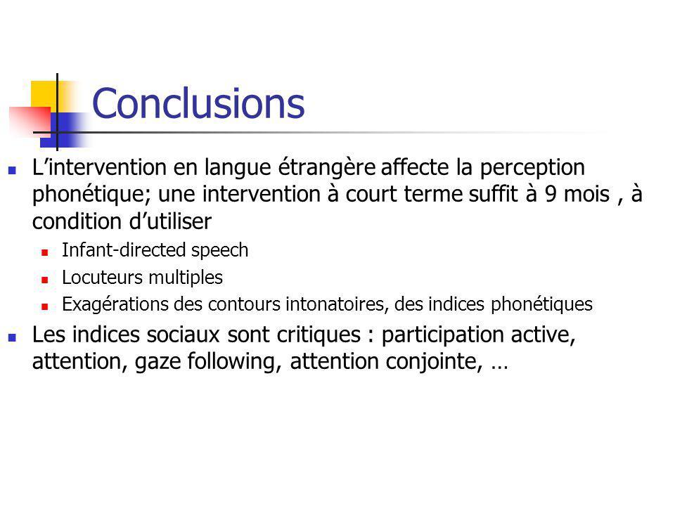 Conclusions Lintervention en langue étrangère affecte la perception phonétique; une intervention à court terme suffit à 9 mois, à condition dutiliser