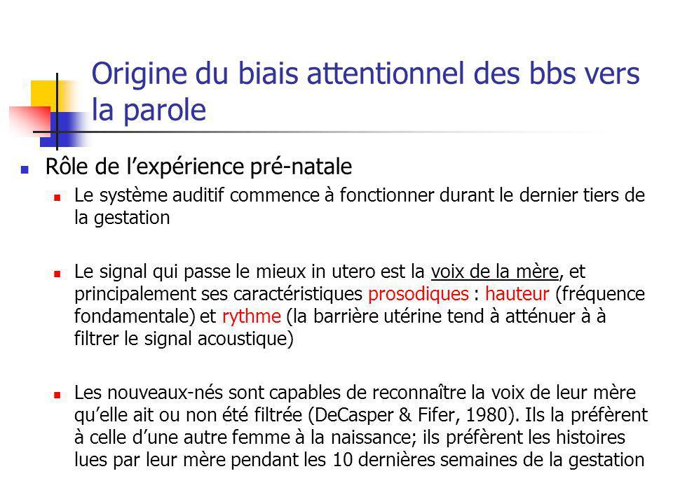 Origine du biais attentionnel des bbs vers la parole Rôle de lexpérience pré-natale Le système auditif commence à fonctionner durant le dernier tiers