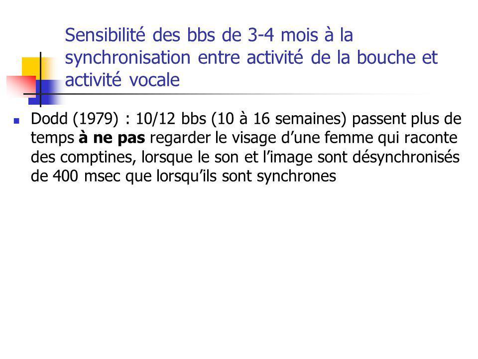 Sensibilité des bbs de 3-4 mois à la synchronisation entre activité de la bouche et activité vocale Dodd (1979) : 10/12 bbs (10 à 16 semaines) passent