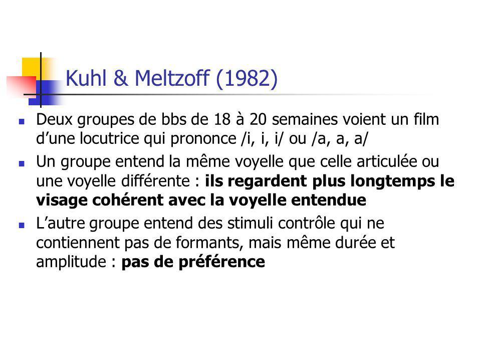 Kuhl & Meltzoff (1982) Deux groupes de bbs de 18 à 20 semaines voient un film dune locutrice qui prononce /i, i, i/ ou /a, a, a/ Un groupe entend la m