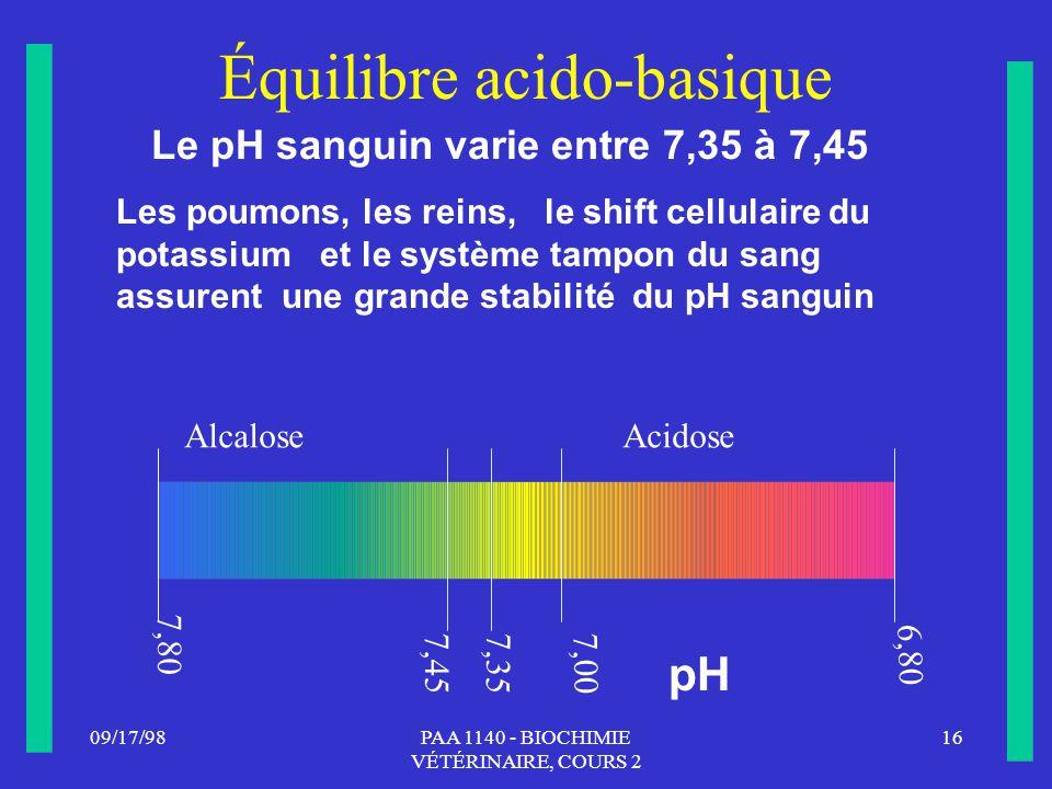 09/17/9816PAA 1140 - BIOCHIMIE VÉTÉRINAIRE, COURS 2 Équilibre acido-basique pH 6,80 7,00 AcidoseAlcalose 7,80 7,45 7,35 Le pH sanguin varie entre 7,35