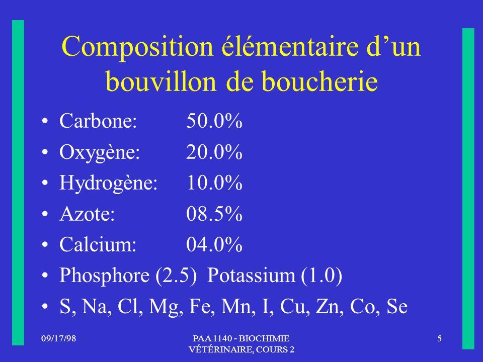 09/17/986PAA 1140 - BIOCHIMIE VÉTÉRINAIRE, COURS 2 Composition chimique : Porc de 65 kg de poids vif Protéines : 11 kg 17,0 % Lipides : 9 kg 13,8 % Glucides : 1 kg01,5 % Eau :40 kg61,6 % Minéraux :4 kg06,1 %