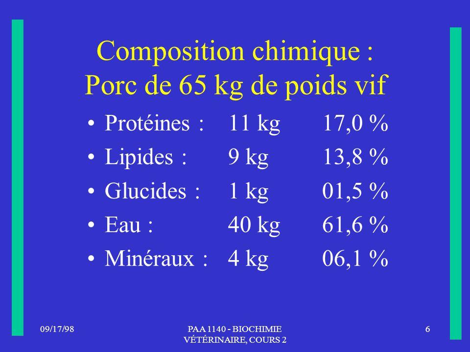 09/17/986PAA 1140 - BIOCHIMIE VÉTÉRINAIRE, COURS 2 Composition chimique : Porc de 65 kg de poids vif Protéines : 11 kg 17,0 % Lipides : 9 kg 13,8 % Gl