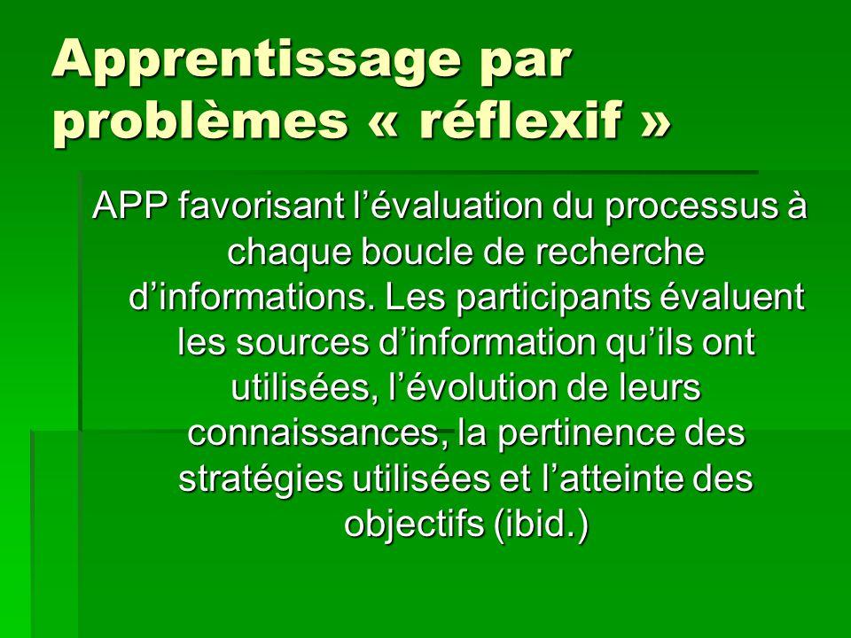 Apprentissage par problèmes « réflexif » APP favorisant lévaluation du processus à chaque boucle de recherche dinformations. Les participants évaluent