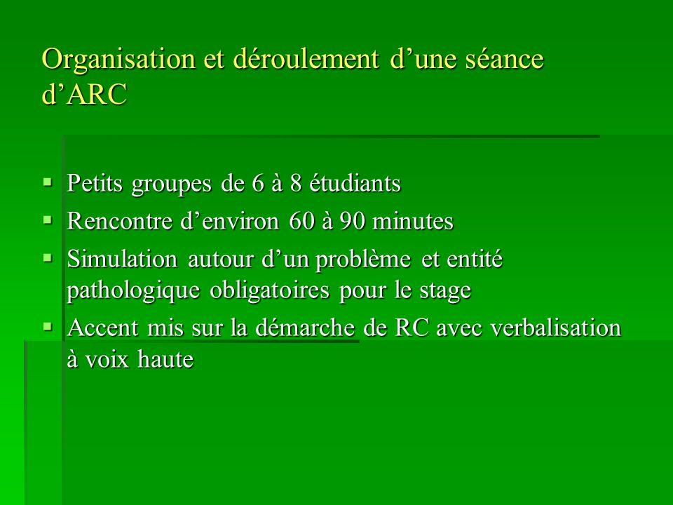 Organisation et déroulement dune séance dARC Petits groupes de 6 à 8 étudiants Petits groupes de 6 à 8 étudiants Rencontre denviron 60 à 90 minutes Re