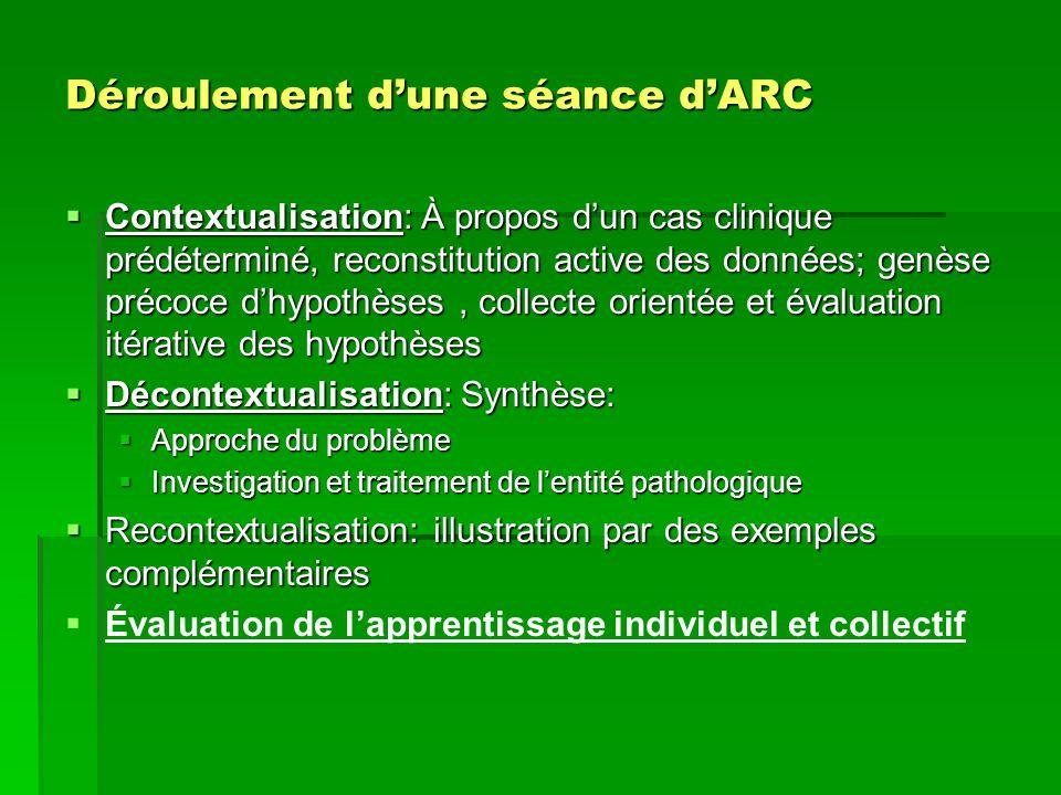 Déroulement dune séance dARC Contextualisation: À propos dun cas clinique prédéterminé, reconstitution active des données; genèse précoce dhypothèses,