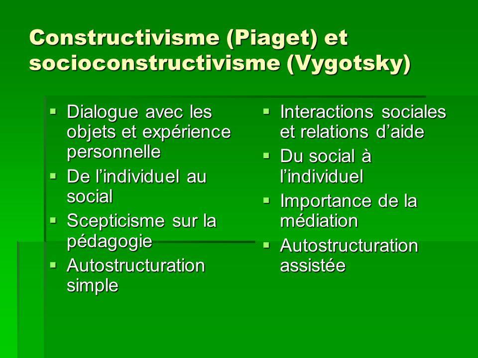 Constructivisme (Piaget) et socioconstructivisme (Vygotsky) Dialogue avec les objets et expérience personnelle Dialogue avec les objets et expérience