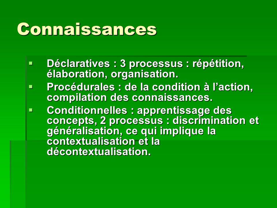 Connaissances Déclaratives : 3 processus : répétition, élaboration, organisation. Déclaratives : 3 processus : répétition, élaboration, organisation.