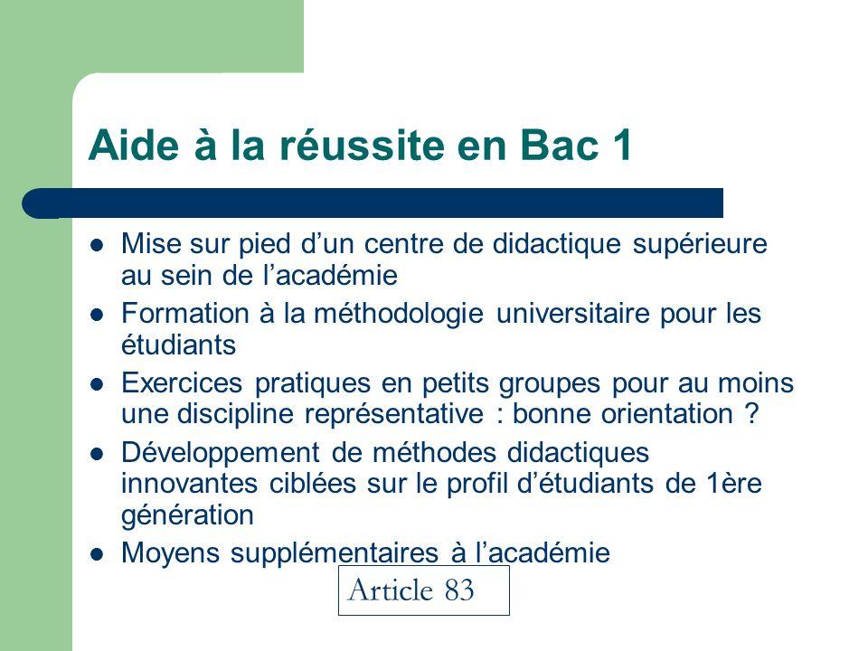 Aide à la réussite en Bac 1 Mise sur pied dun centre de didactique supérieure au sein de lacadémie Formation à la méthodologie universitaire pour les