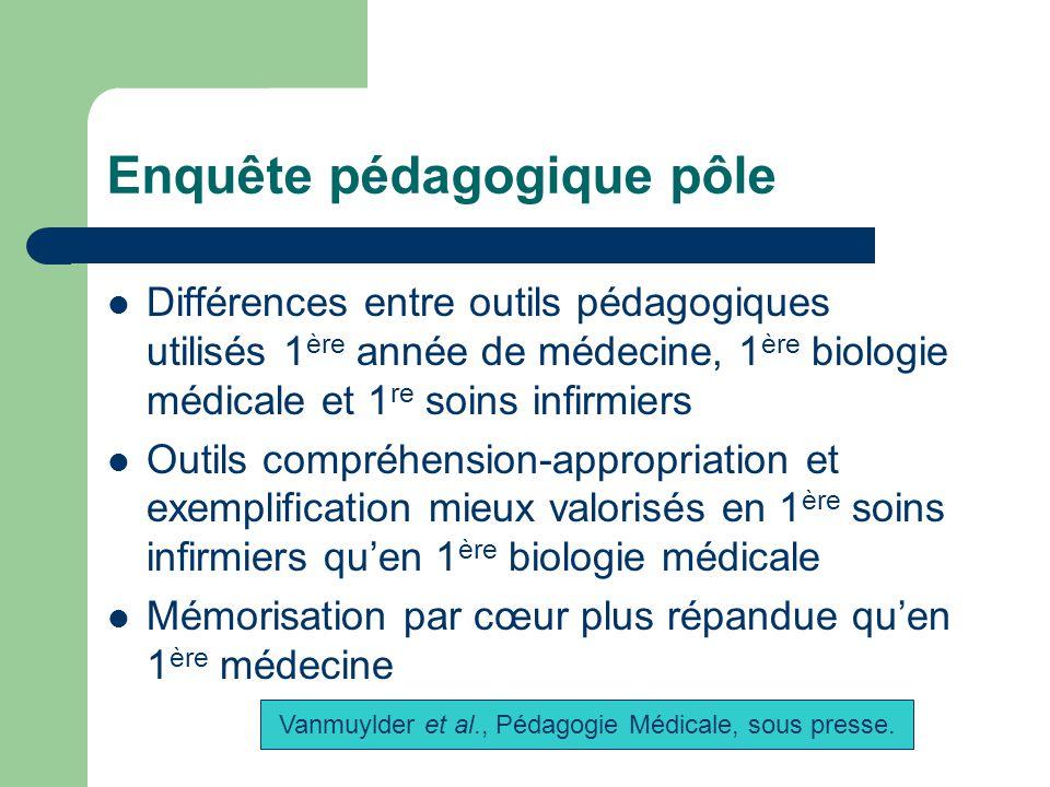 Enquête pédagogique pôle Différences entre outils pédagogiques utilisés 1 ère année de médecine, 1 ère biologie médicale et 1 re soins infirmiers Outi