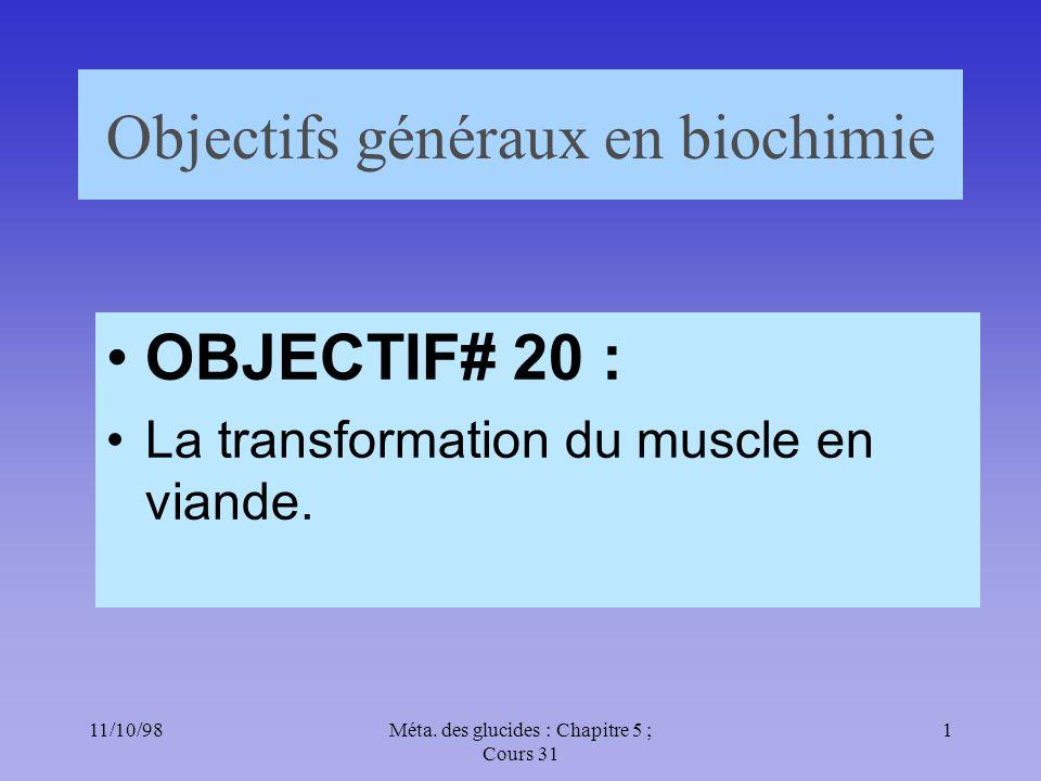 11/10/981Méta. des glucides : Chapitre 5 ; Cours 31 Objectifs généraux en biochimie OBJECTIF# 20 : La transformation du muscle en viande.
